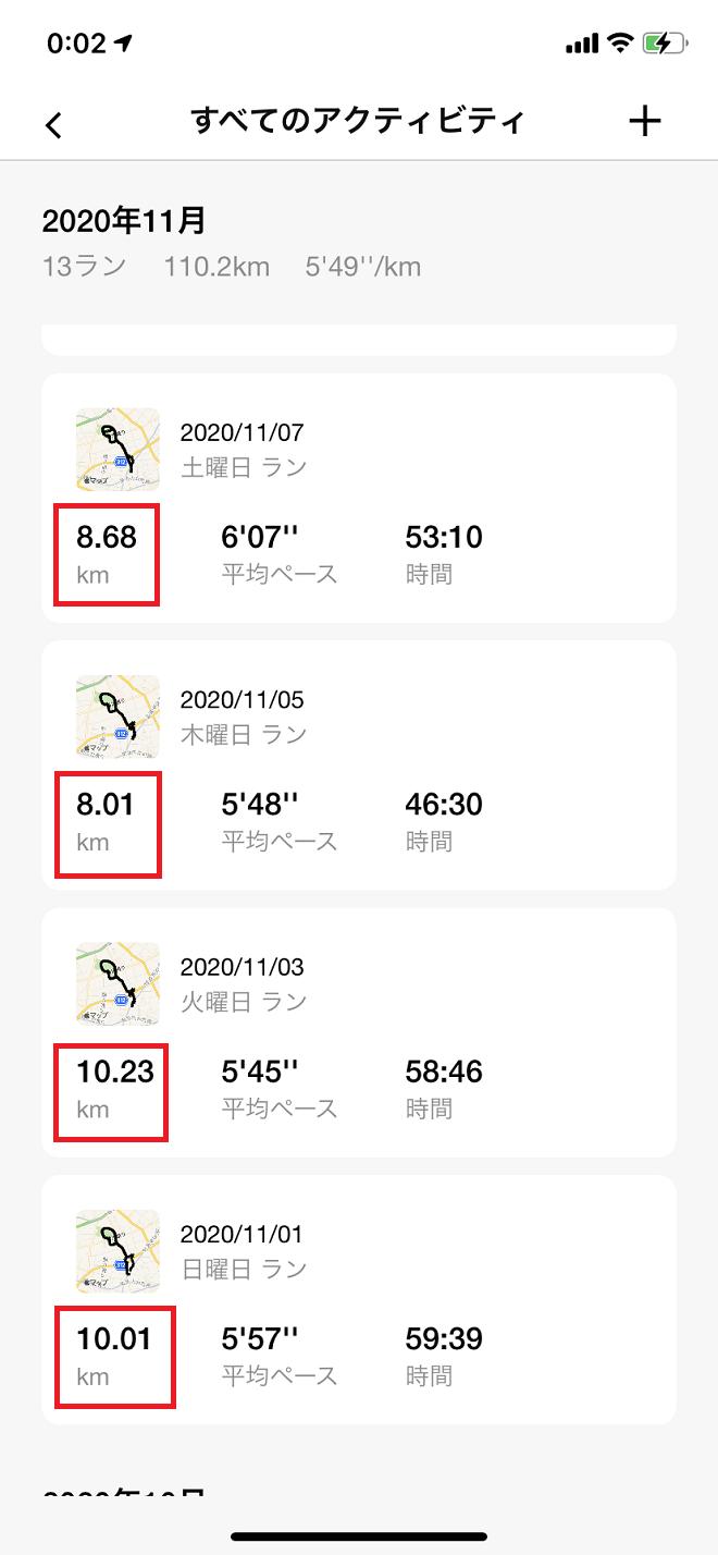 走るルートと1回でジョギングする距離を長くしたことを示すNRCデータ